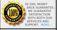 Our Web Hosting Guarantee!
